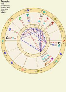 天秤座の新月20211006